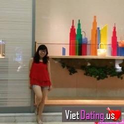 nguyenbichvan22, Vietnam