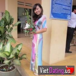 nguyenhanh150387, Vietnam