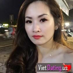 Nguyenxuanhuongbmt1985, Saigon City, Vietnam