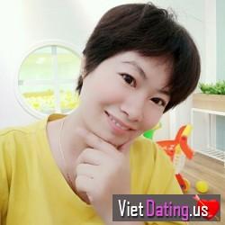 Nguyentien270591, 19910527, Tan An, Miền Tây, Vietnam