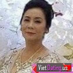 NgocTrang631109, Vietnam