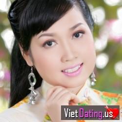 ngannguyen82, Vietnam
