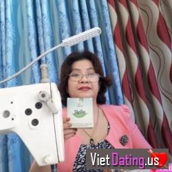kimdung26041970, Vietnam