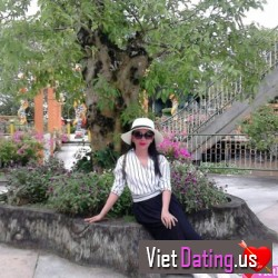 TRUCLY87, Vietnam