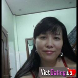 thanhthuy84, Vietnam