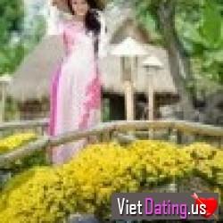 kimyen123455, Vietnam