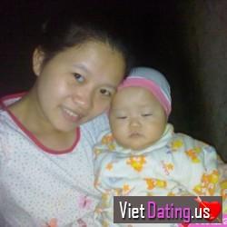 thu891989, Ha Noi, Vietnam