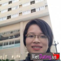 Ngoclan87, Vietnam
