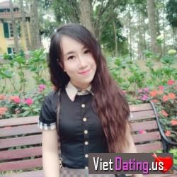 ThaoVan243, Ho Chi Minh, Vietnam
