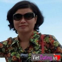ngocanh107, Vietnam
