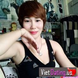 huyentram81, Saigon City, Vietnam