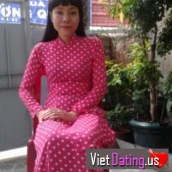 thanhthuy78, Vietnam
