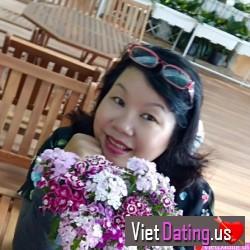 vuthuyvan6, Ho Chi Minh, Vietnam