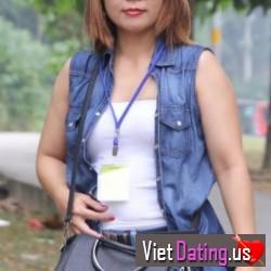 Trangthij, Ho Chi Minh, Vietnam