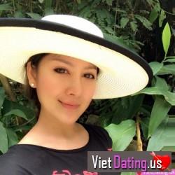 timbantraionline, Vietnam