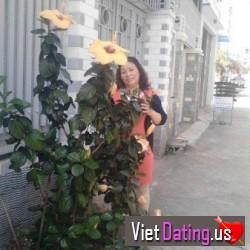 vantrang, Buôn Ma Thuột, Vietnam