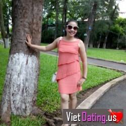 nguyenthanhtuyen, Vietnam