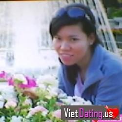 timbanbonphuong2412, Vietnam