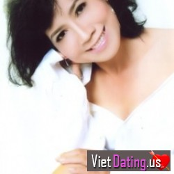 lephuong3637, Vietnam