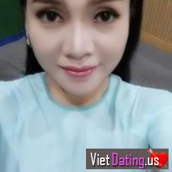 kandy0688, Rach Gia, Vietnam