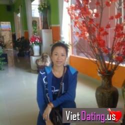 nangthuytinhh, Vietnam
